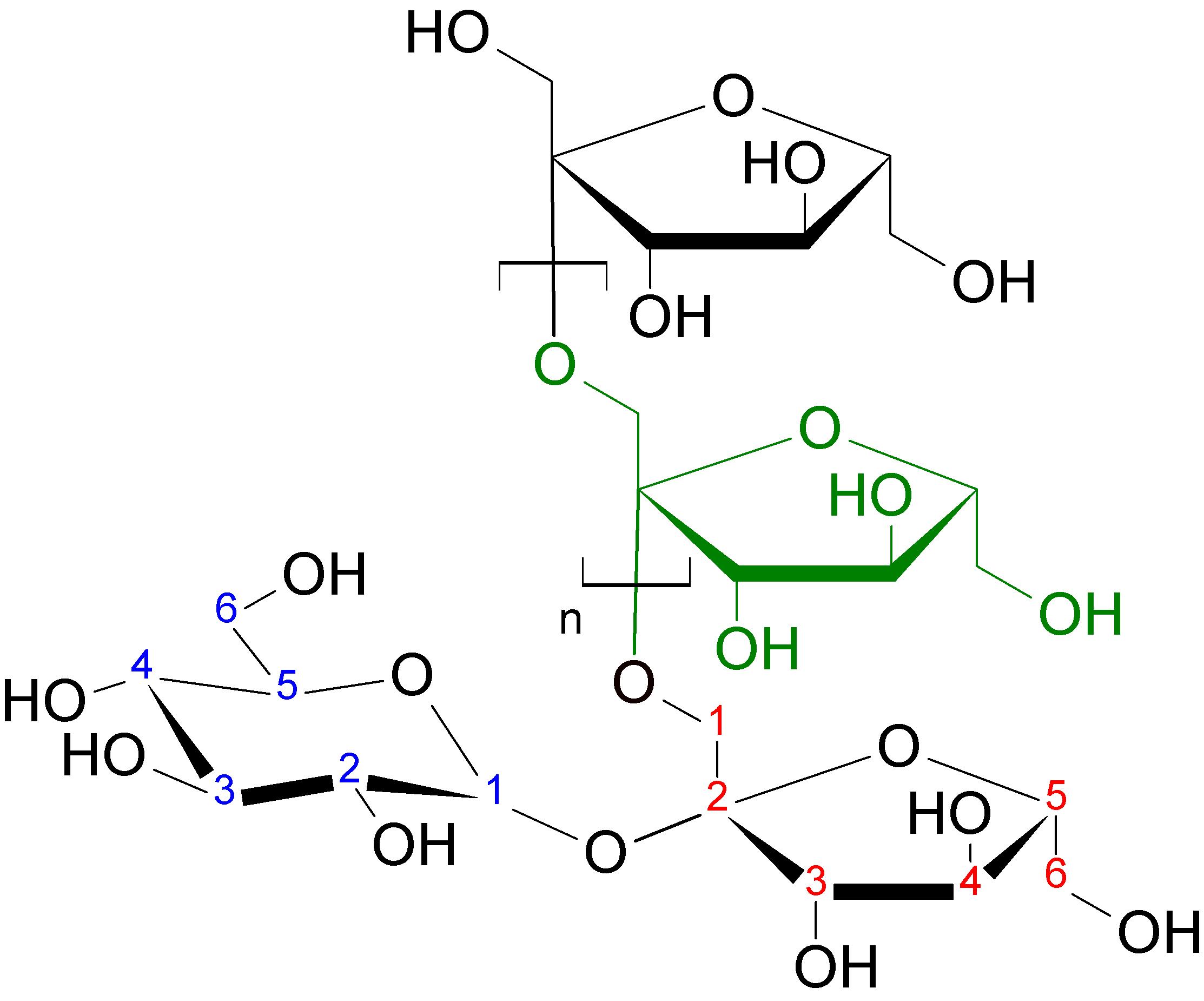 Inulin_strukturformel
